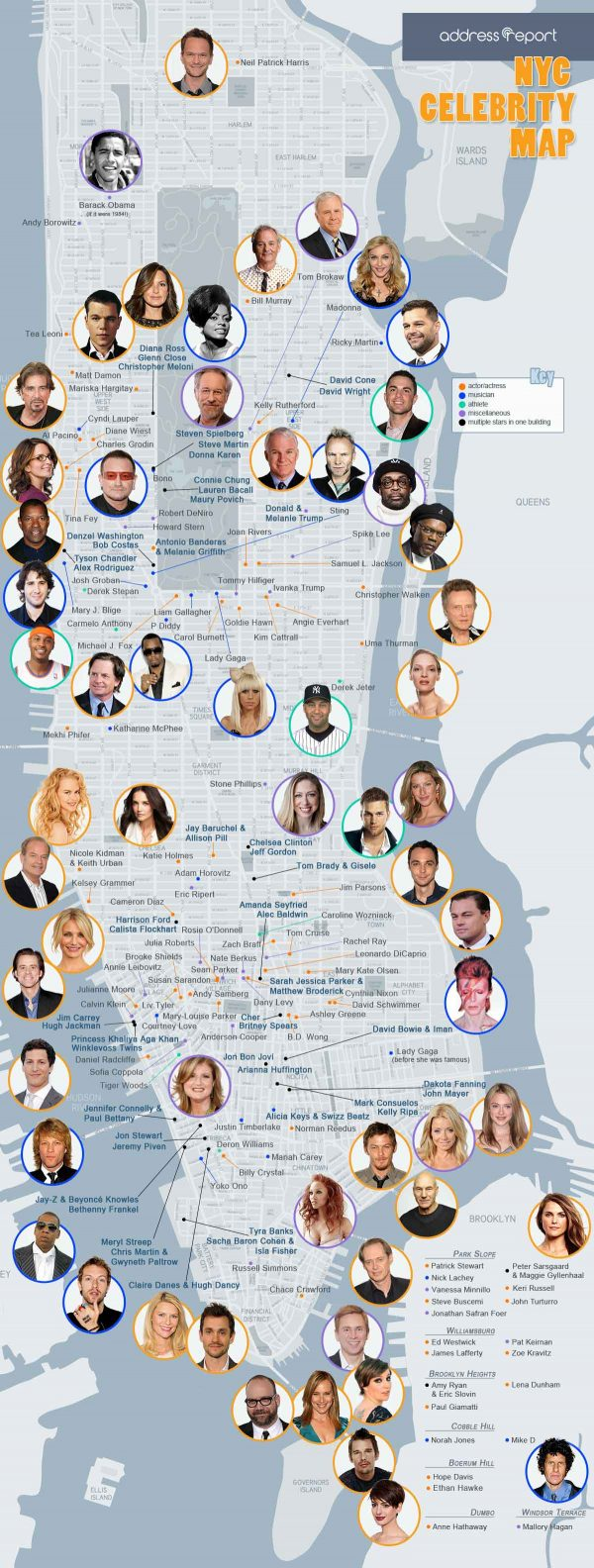 NYC-celebrity-maps