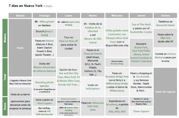 Itinerario 7 días Enjoy