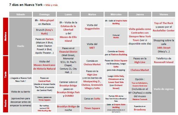Itinerario 7 días Más y Más