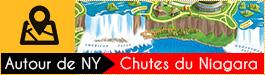 citysights niagara falls by air