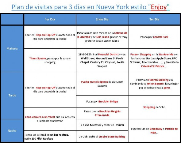 Plan de visitas NY 3 días Enjoy