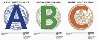 sanitary inspection grade NYC A B C MPVNY