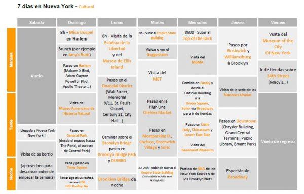 Itinerario 7 días Cultural